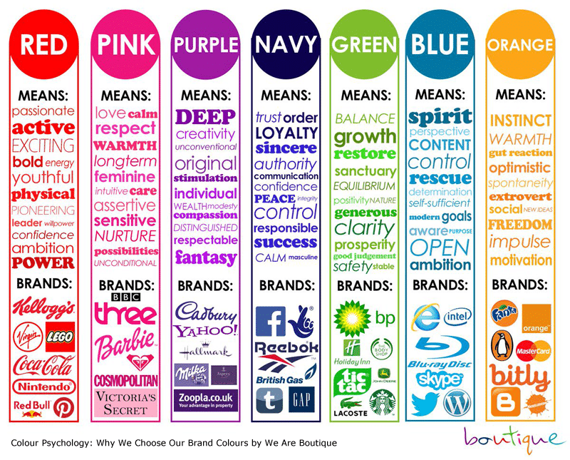 What Color is Your Business?